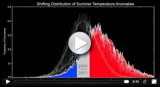 NASA Temperature Anomalies Movie Cover Image