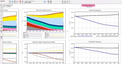 Permalink to The Energy Policy Simulator, Part 3: A Look Inside The Simulator