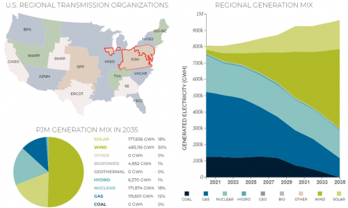 90 Percent Clean Electricity By 2035 Online Data Explorer