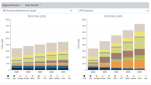 Southeast U.S. Wholesale Electricity Market/RTO Online Data Explorer